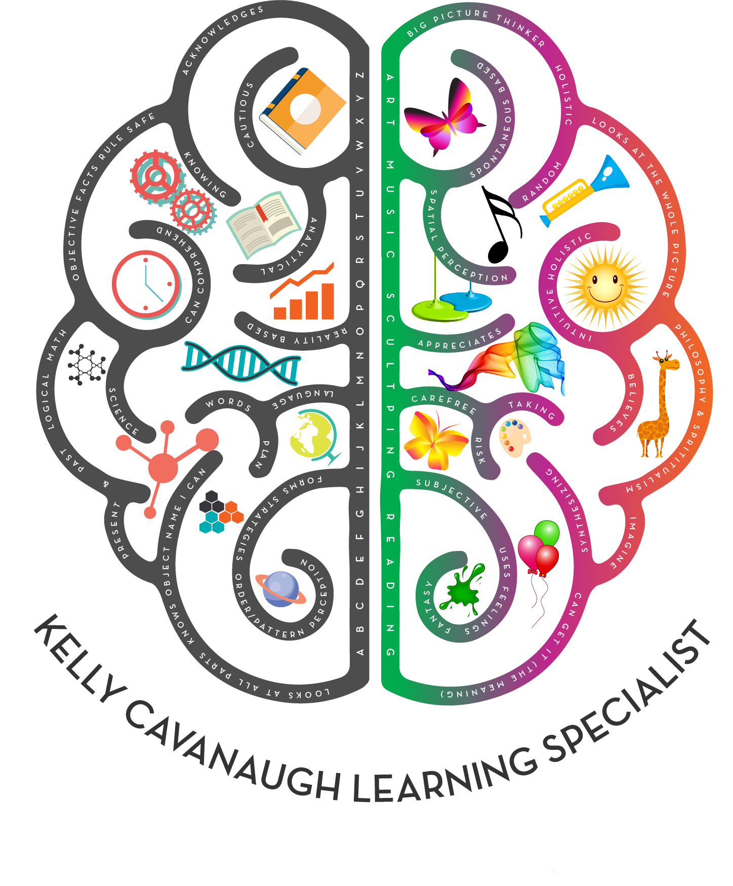 Kelly Cavanaugh Tutoring